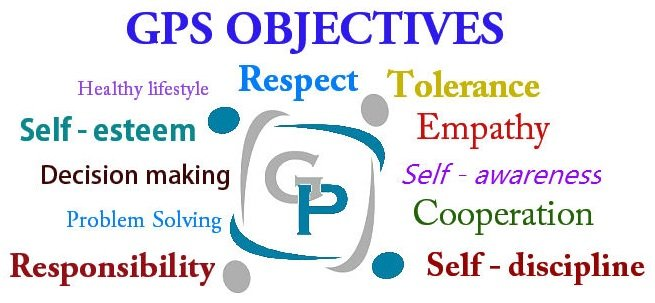 School Objectives